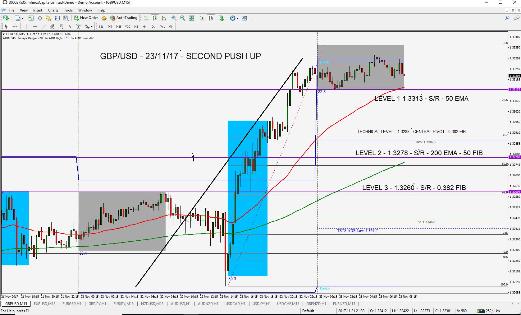 GBP.USD.23.11